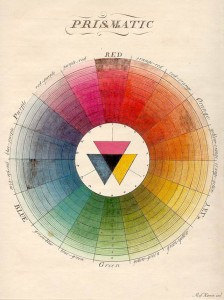 FirstColorWheel